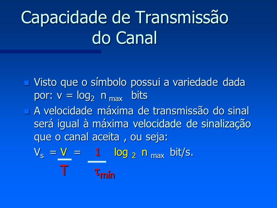 Capacidade de Transmissão do Canal n Visto que o símbolo possui a variedade dada por: v = log 2 n max bits n A velocidade máxima de transmissão do sin
