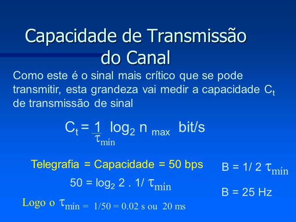 Capacidade de Transmissão do Canal Como este é o sinal mais crítico que se pode transmitir, esta grandeza vai medir a capacidade C t de transmissão de
