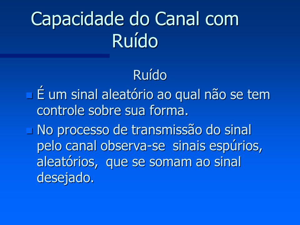 Capacidade do Canal com Ruído Ruído n É um sinal aleatório ao qual não se tem controle sobre sua forma. n No processo de transmissão do sinal pelo can