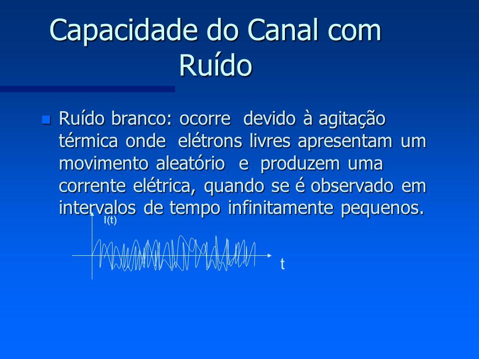 Capacidade do Canal com Ruído n Ruído branco: ocorre devido à agitação térmica onde elétrons livres apresentam um movimento aleatório e produzem uma c