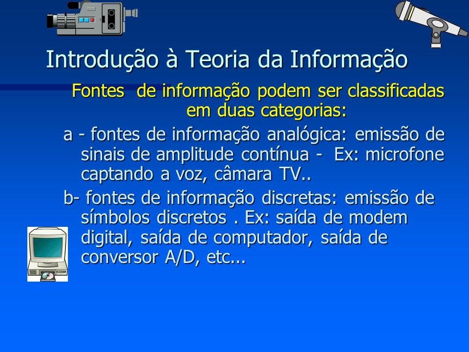 Introdução à Teoria da Informação Fontes de informação podem ser classificadas em duas categorias: a - fontes de informação analógica: emissão de sina