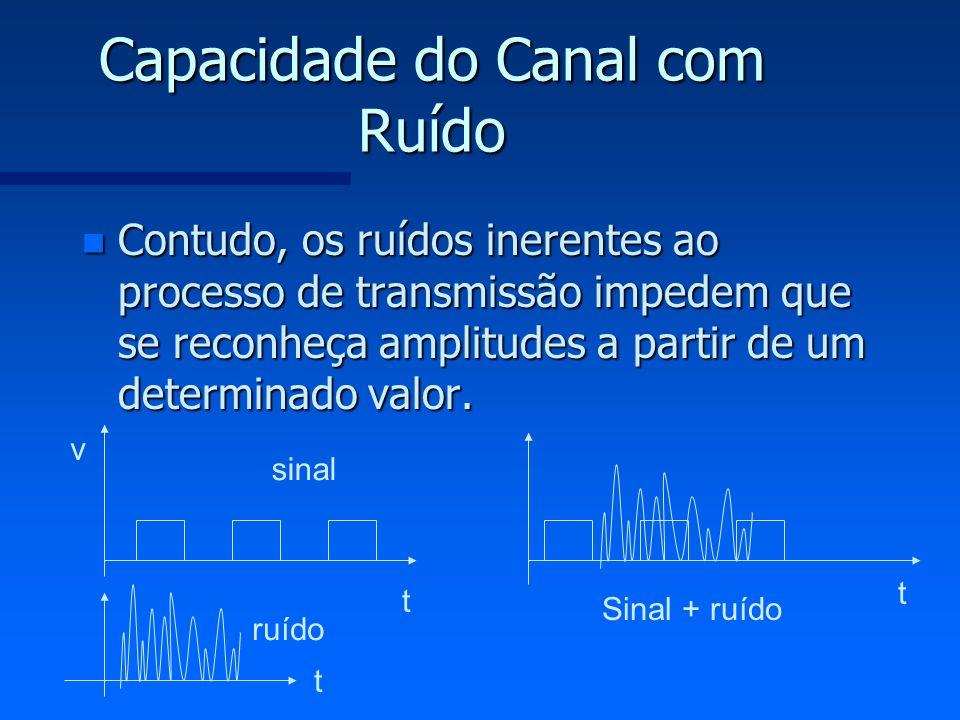 Capacidade do Canal com Ruído n Contudo, os ruídos inerentes ao processo de transmissão impedem que se reconheça amplitudes a partir de um determinado