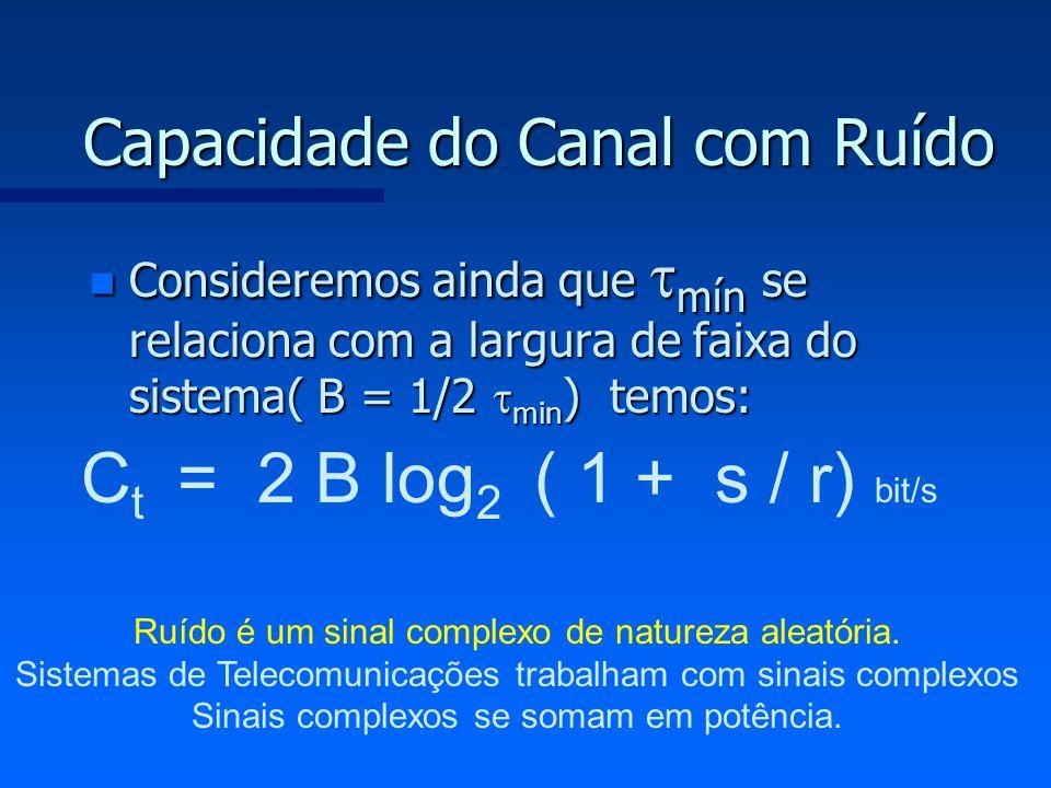 Capacidade do Canal com Ruído n Consideremos ainda que mín se relaciona com a largura de faixa do sistema( B = 1/2 min ) temos: C t = 2 B log 2 ( 1 +