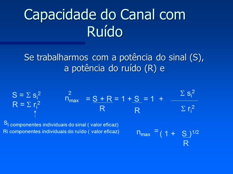 Capacidade do Canal com Ruído Se trabalharmos com a potência do sinal (S), a potência do ruído (R) e S = s i 2 R = r i 2 n max 2 = S + R = 1 + S = 1 +