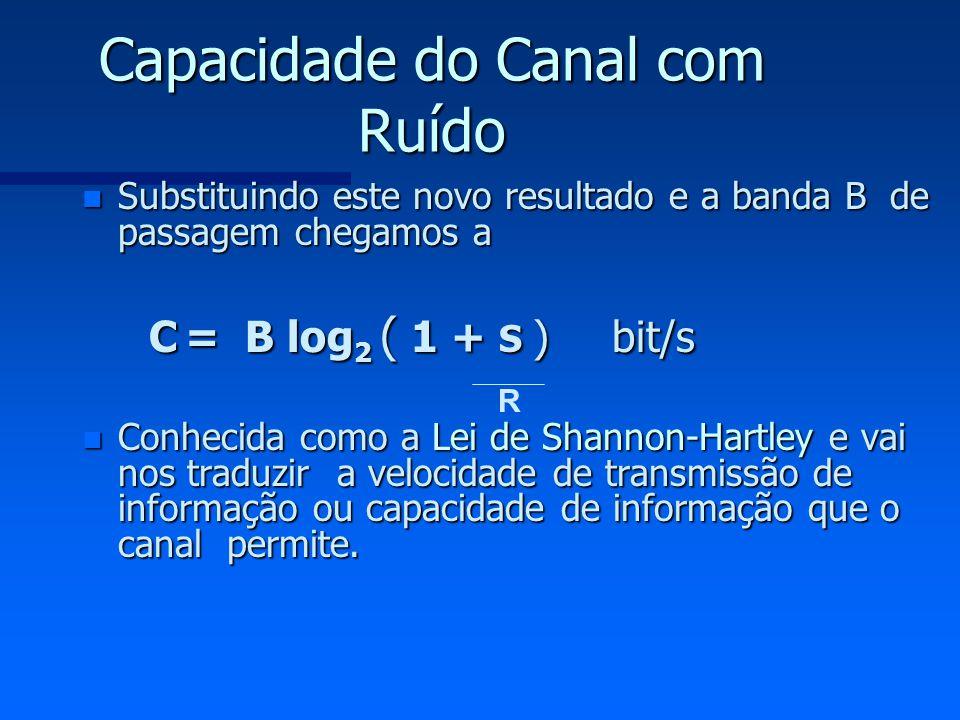 Capacidade do Canal com Ruído n Substituindo este novo resultado e a banda B de passagem chegamos a C = B log 2 ( 1 + S ) bit/s C = B log 2 ( 1 + S )
