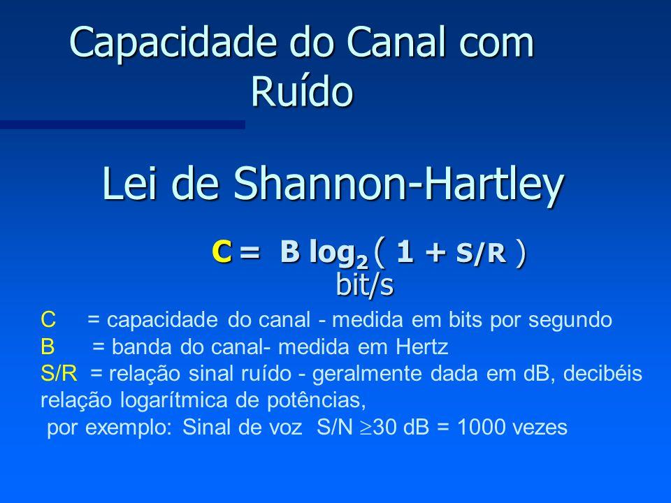 Capacidade do Canal com Ruído Lei de Shannon-Hartley C = B log 2 ( 1 + S/R ) bit/s C = B log 2 ( 1 + S/R ) bit/s C = capacidade do canal - medida em b
