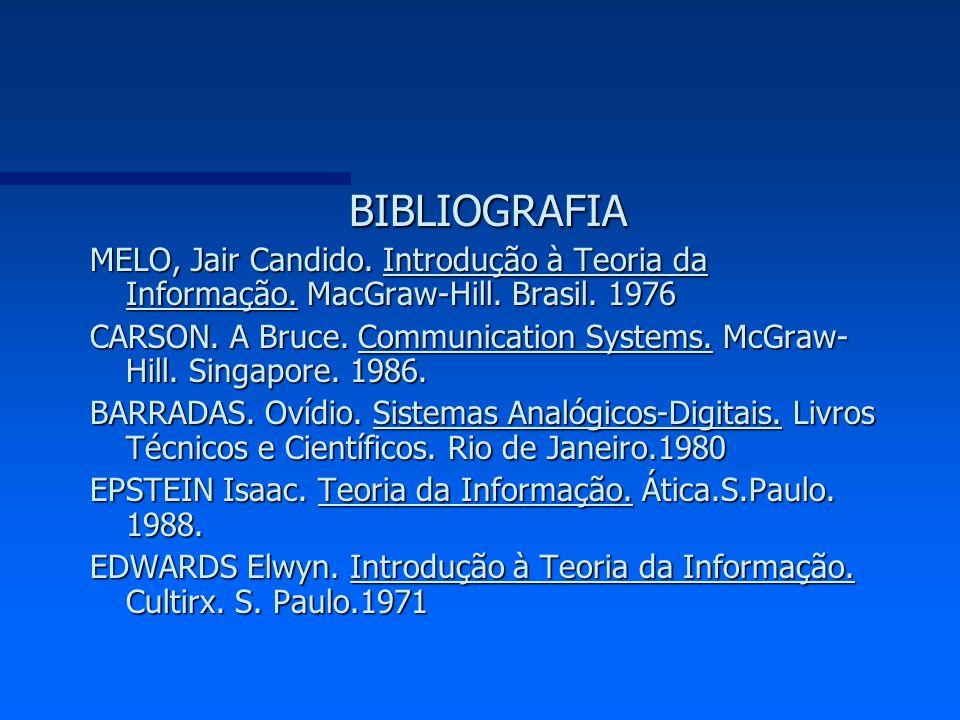 BIBLIOGRAFIA MELO, Jair Candido. Introdução à Teoria da Informação. MacGraw-Hill. Brasil. 1976 CARSON. A Bruce. Communication Systems. McGraw- Hill. S
