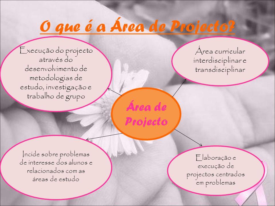 Inquéritos FemininoMasculino VS