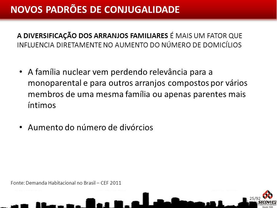 25/92 NOVOS PADRÕES DE CONJUGALIDADE A família nuclear vem perdendo relevância para a monoparental e para outros arranjos compostos por vários membros