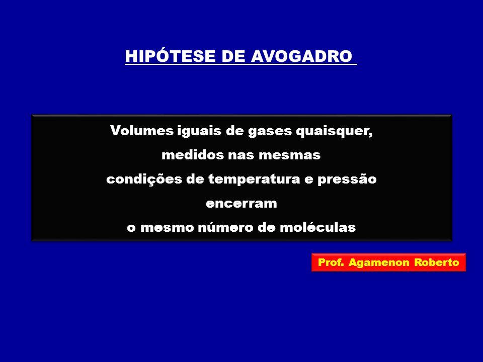 HIPÓTESE DE AVOGADRO Volumes iguais de gases quaisquer, medidos nas mesmas condições de temperatura e pressão encerram o mesmo número de moléculas Vol