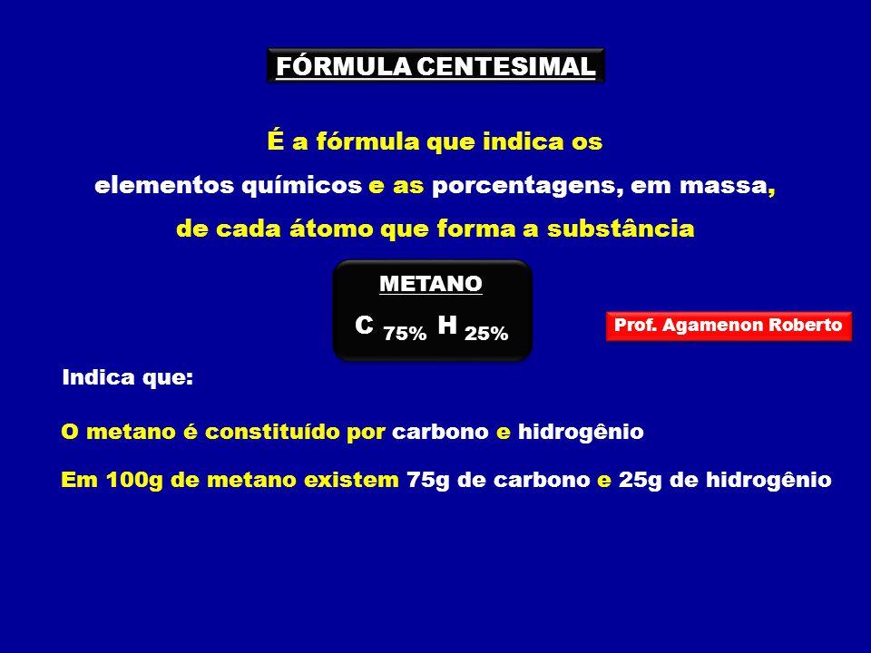 FÓRMULA CENTESIMAL É a fórmula que indica os elementos químicos e as porcentagens, em massa, de cada átomo que forma a substância Indica que: O metano