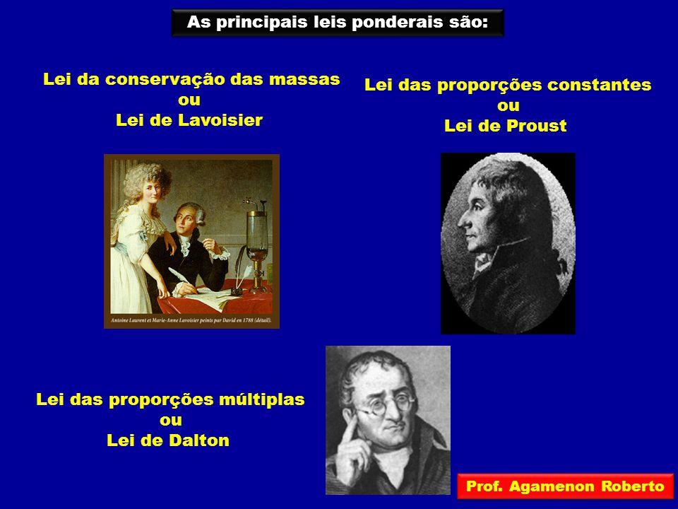 Lei da conservação das massas ou Lei de Lavoisier reagentes 4 g16 g20 g += metanooxigênioágua + gás carbônico + 4 g16 g9 g11 g produto 11 g9 g20 g += NUMA REAÇÃO QUÍMICA A MASSA TOTAL DOS REAGENTES É IGUAL À MASSA TOTAL DOS PRODUTOS NUMA REAÇÃO QUÍMICA A MASSA TOTAL DOS REAGENTES É IGUAL À MASSA TOTAL DOS PRODUTOS NA NATUREZA, NADA SE PERDE, NADA SE CRIA; TUDO SE TRANSFORMA NA NATUREZA, NADA SE PERDE, NADA SE CRIA; TUDO SE TRANSFORMA ou ainda Prof.