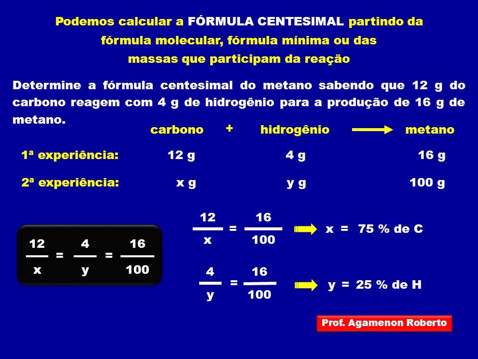 Podemos calcular a FÓRMULA CENTESIMAL partindo da fórmula molecular, fórmula mínima ou das massas que participam da reação hidrogêniocarbonometano + x