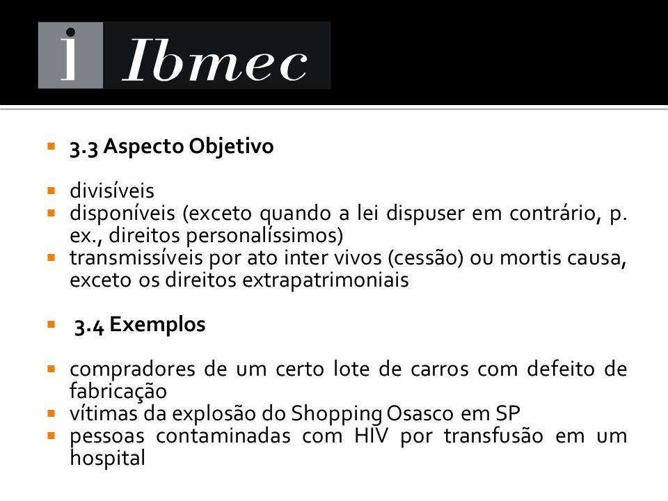 3.3 Aspecto Objetivo divisíveis disponíveis (exceto quando a lei dispuser em contrário, p. ex., direitos personalíssimos) transmissíveis por ato inter