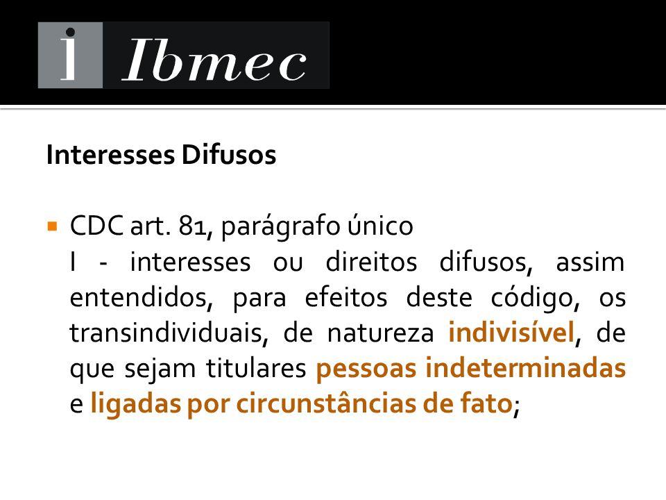 Interesses Difusos CDC art. 81, parágrafo único I - interesses ou direitos difusos, assim entendidos, para efeitos deste código, os transindividuais,