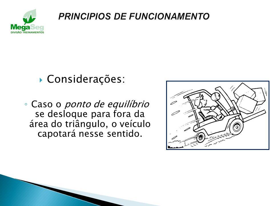 Triângulo de estabilidade: É a área formada pelos três pontos de suspensão da máquina: Pino de articulação do eixo traseiro e Cada uma das rodas diant