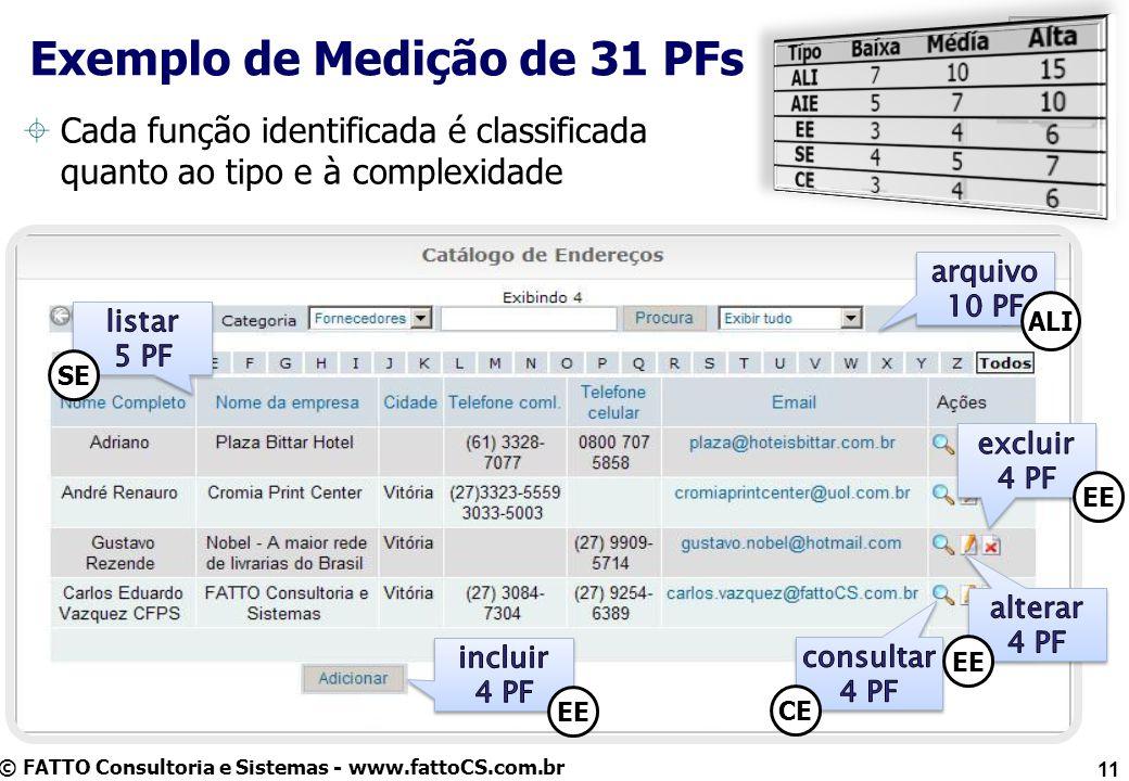 © FATTO Consultoria e Sistemas - www.fattoCS.com.br Exemplo de Medição de 31 PFs 11 CEEE ALI EESE Cada função identificada é classificada quanto ao tipo e à complexidade
