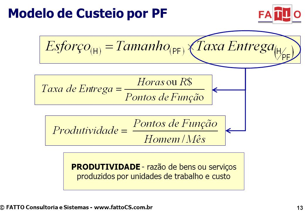 © FATTO Consultoria e Sistemas - www.fattoCS.com.br Modelo de Custeio por PF PRODUTIVIDADE - razão de bens ou serviços produzidos por unidades de trabalho e custo 13