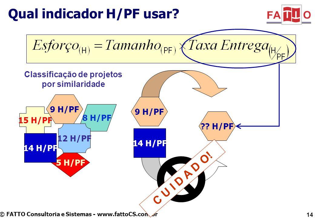 © FATTO Consultoria e Sistemas - www.fattoCS.com.br Qual indicador H/PF usar.