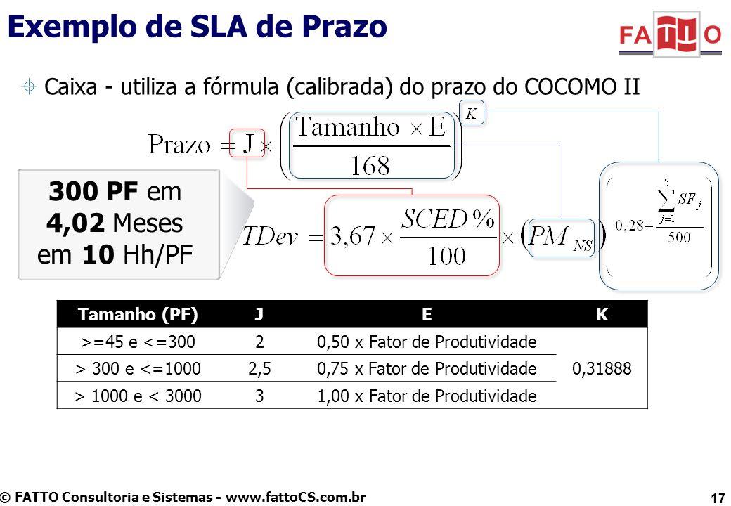 © FATTO Consultoria e Sistemas - www.fattoCS.com.br Caixa - utiliza a fórmula (calibrada) do prazo do COCOMO II Exemplo de SLA de Prazo 17 Tamanho (PF)JEK >=45 e <=30020,50 x Fator de Produtividade 0,31888 > 300 e <=10002,50,75 x Fator de Produtividade > 1000 e < 300031,00 x Fator de Produtividade 300 PF em 4,02 Meses em 10 Hh/PF