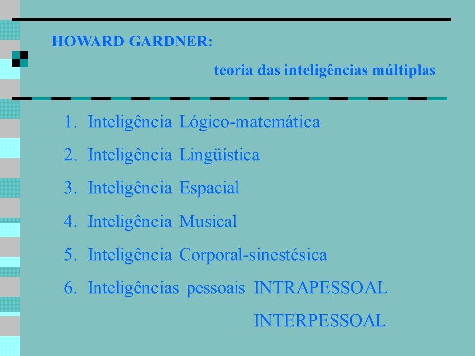 1.Inteligência Lógico-matemática 2.Inteligência Lingüística 3.Inteligência Espacial 4.Inteligência Musical 5.Inteligência Corporal-sinestésica 6.Intel