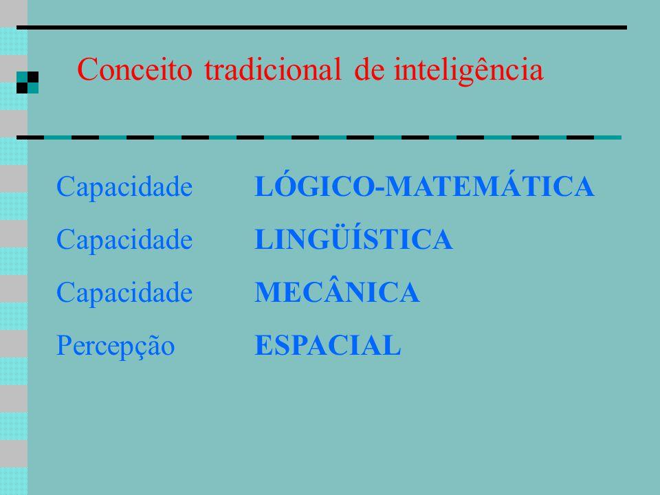 CapacidadeLÓGICO-MATEMÁTICA CapacidadeLINGÜÍSTICA CapacidadeMECÂNICA PercepçãoESPACIAL Conceito tradicional de inteligência
