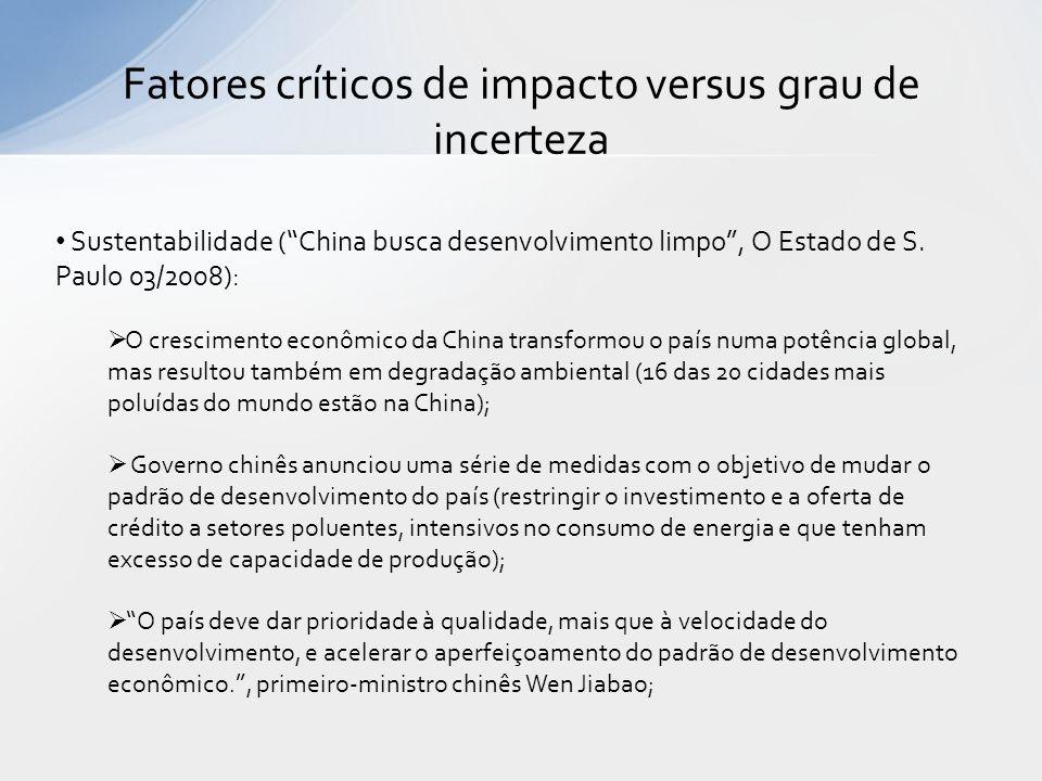 Fatores críticos de impacto versus grau de incerteza Sustentabilidade (China busca desenvolvimento limpo, O Estado de S. Paulo 03/2008): O crescimento
