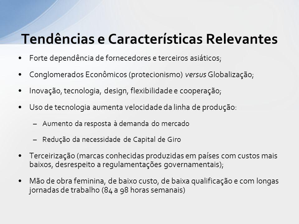 Forte dependência de fornecedores e terceiros asiáticos; Conglomerados Econômicos (protecionismo) versus Globalização; Inovação, tecnologia, design, f
