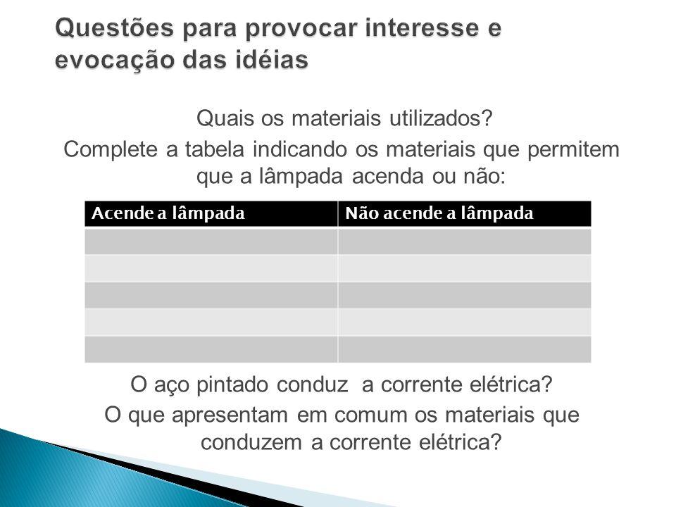 Quais os materiais utilizados? Complete a tabela indicando os materiais que permitem que a lâmpada acenda ou não: O aço pintado conduz a corrente elét