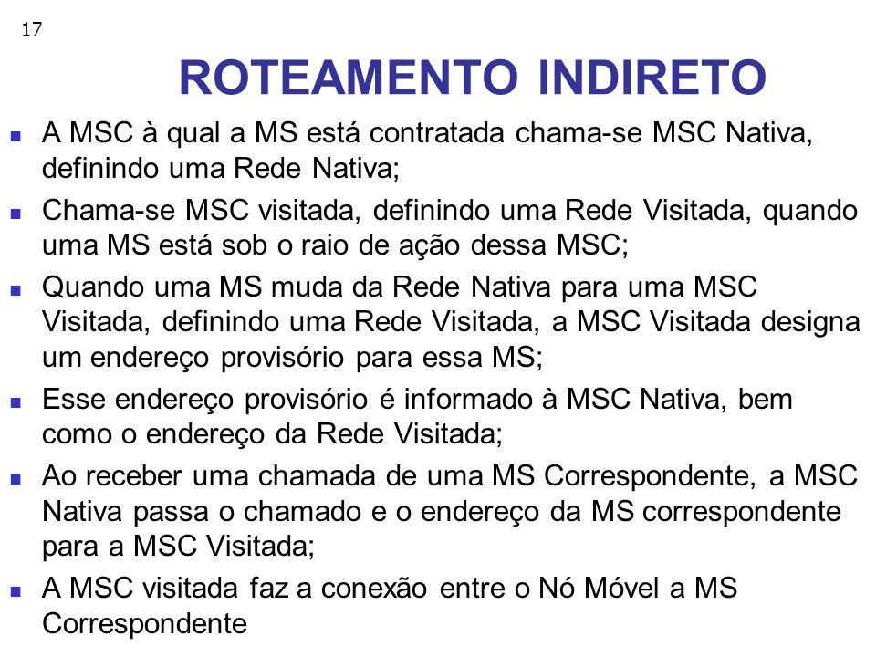 17 ROTEAMENTO INDIRETO A MSC à qual a MS está contratada chama-se MSC Nativa, definindo uma Rede Nativa; Chama-se MSC visitada, definindo uma Rede Visitada, quando uma MS está sob o raio de ação dessa MSC; Quando uma MS muda da Rede Nativa para uma MSC Visitada, definindo uma Rede Visitada, a MSC Visitada designa um endereço provisório para essa MS; Esse endereço provisório é informado à MSC Nativa, bem como o endereço da Rede Visitada; Ao receber uma chamada de uma MS Correspondente, a MSC Nativa passa o chamado e o endereço da MS correspondente para a MSC Visitada; A MSC visitada faz a conexão entre o Nó Móvel a MS Correspondente
