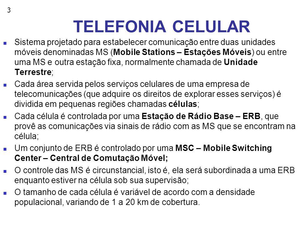 3 Sistema projetado para estabelecer comunicação entre duas unidades móveis denominadas MS (Mobile Stations – Estações Móveis) ou entre uma MS e outra estação fixa, normalmente chamada de Unidade Terrestre; Cada área servida pelos serviços celulares de uma empresa de telecomunicações (que adquire os direitos de explorar esses serviços) é dividida em pequenas regiões chamadas células; Cada célula é controlada por uma Estação de Rádio Base – ERB, que provê as comunicações via sinais de rádio com as MS que se encontram na célula; Um conjunto de ERB é controlado por uma MSC – Mobile Switching Center – Central de Comutação Móvel; O controle das MS é circunstancial, isto é, ela será subordinada a uma ERB enquanto estiver na célula sob sua supervisão; O tamanho de cada célula é variável de acordo com a densidade populacional, variando de 1 a 20 km de cobertura.
