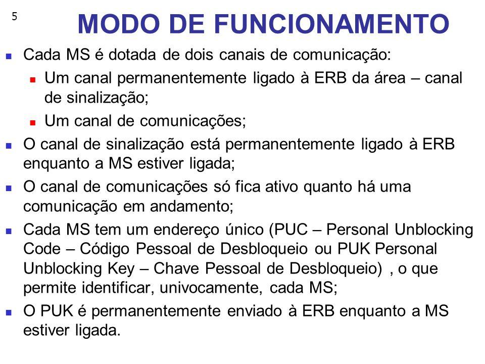 5 MODO DE FUNCIONAMENTO Cada MS é dotada de dois canais de comunicação: Um canal permanentemente ligado à ERB da área – canal de sinalização; Um canal de comunicações; O canal de sinalização está permanentemente ligado à ERB enquanto a MS estiver ligada; O canal de comunicações só fica ativo quanto há uma comunicação em andamento; Cada MS tem um endereço único (PUC – Personal Unblocking Code – Código Pessoal de Desbloqueio ou PUK Personal Unblocking Key – Chave Pessoal de Desbloqueio), o que permite identificar, univocamente, cada MS; O PUK é permanentemente enviado à ERB enquanto a MS estiver ligada.