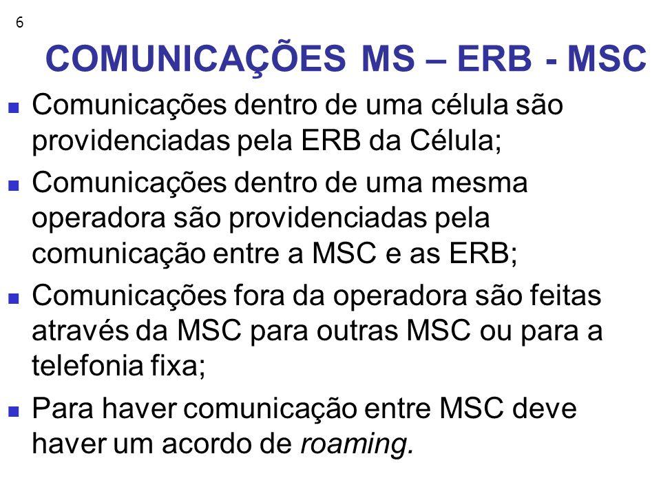 6 Comunicações dentro de uma célula são providenciadas pela ERB da Célula; Comunicações dentro de uma mesma operadora são providenciadas pela comunicação entre a MSC e as ERB; Comunicações fora da operadora são feitas através da MSC para outras MSC ou para a telefonia fixa; Para haver comunicação entre MSC deve haver um acordo de roaming.