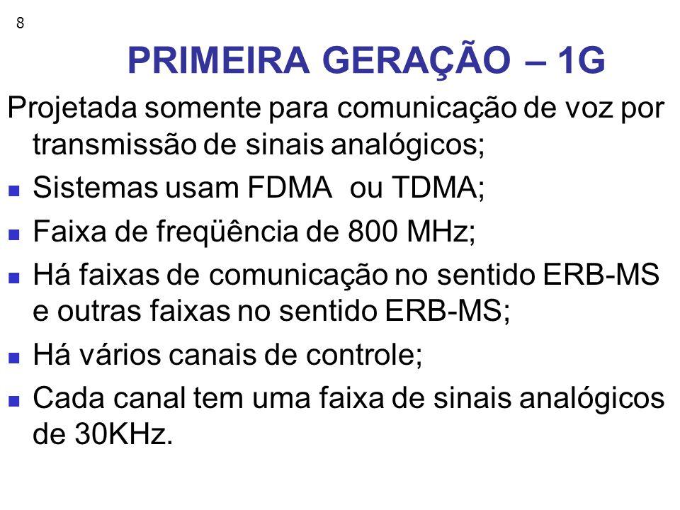 8 PRIMEIRA GERAÇÃO – 1G Projetada somente para comunicação de voz por transmissão de sinais analógicos; Sistemas usam FDMA ou TDMA; Faixa de freqüência de 800 MHz; Há faixas de comunicação no sentido ERB-MS e outras faixas no sentido ERB-MS; Há vários canais de controle; Cada canal tem uma faixa de sinais analógicos de 30KHz.