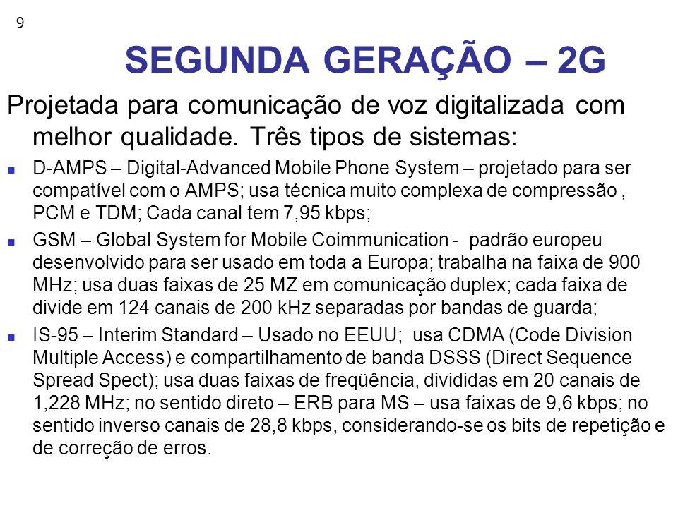 10 SEGUNDA GERAÇÃO E MEIA – 2,5G Projetada como uma preparação para a 3G, com serviços limitados de dados e imagens, aumentando- se as taxas de transmissão.