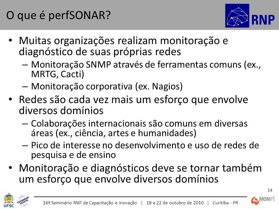 16º Seminário RNP de Capacitação e Inovação | 18 a 22 de outubro de 2010 | Curitiba - PR 14 Muitas organizações realizam monitoração e diagnóstico de