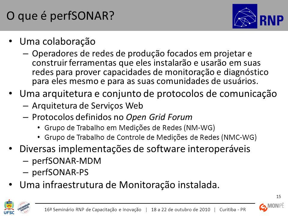 16º Seminário RNP de Capacitação e Inovação | 18 a 22 de outubro de 2010 | Curitiba - PR 15 Uma colaboração – Operadores de redes de produção focados