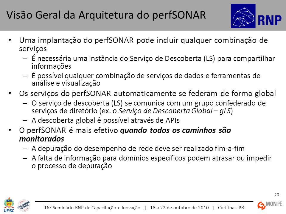 16º Seminário RNP de Capacitação e Inovação | 18 a 22 de outubro de 2010 | Curitiba - PR 20 Uma implantação do perfSONAR pode incluir qualquer combina
