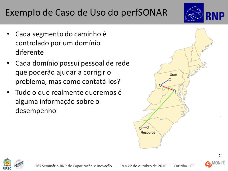 16º Seminário RNP de Capacitação e Inovação | 18 a 22 de outubro de 2010 | Curitiba - PR 24 Cada segmento do caminho é controlado por um domínio difer