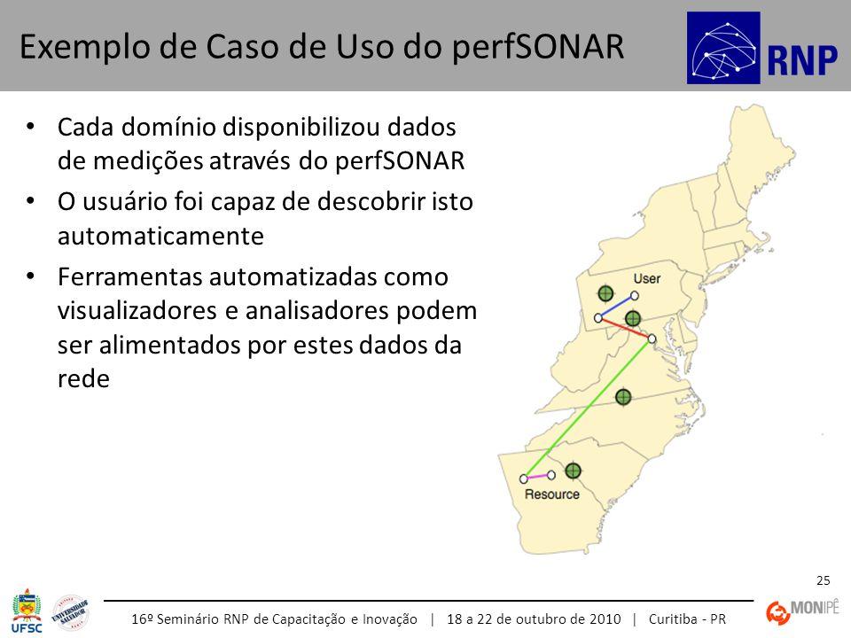 16º Seminário RNP de Capacitação e Inovação | 18 a 22 de outubro de 2010 | Curitiba - PR 25 Cada domínio disponibilizou dados de medições através do p