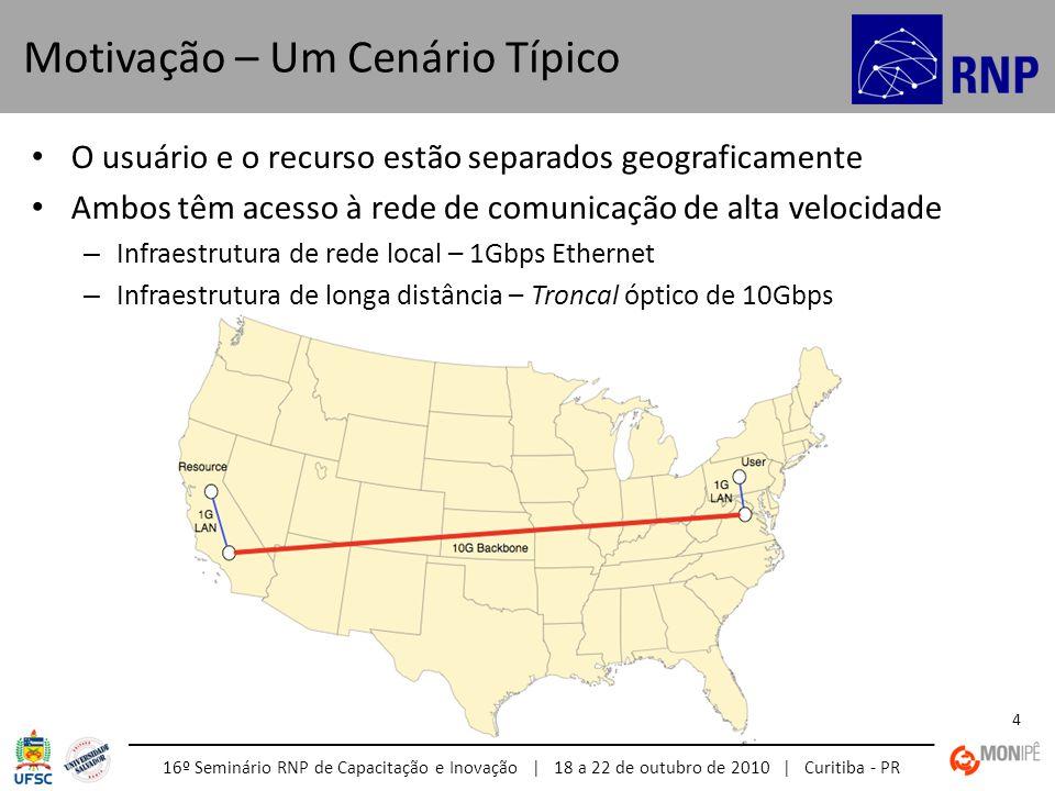 16º Seminário RNP de Capacitação e Inovação | 18 a 22 de outubro de 2010 | Curitiba - PR 4 O usuário e o recurso estão separados geograficamente Ambos