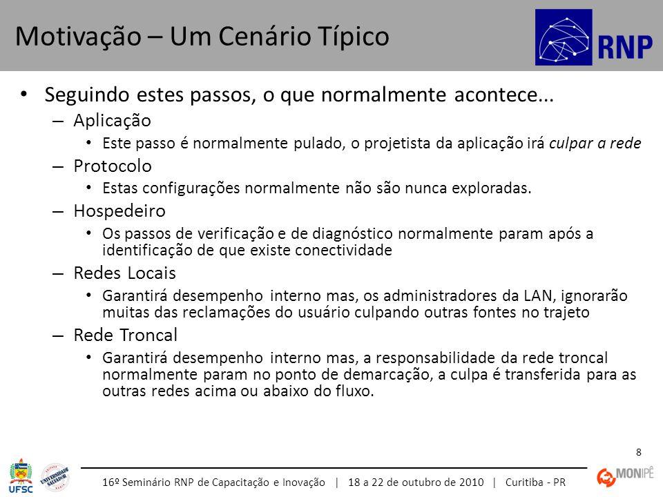 16º Seminário RNP de Capacitação e Inovação | 18 a 22 de outubro de 2010 | Curitiba - PR 19 Visão Geral da Arquitetura do perfSONAR Pontos de Medição Serviços de Dados Arquivos de Medição Transformações Configuração Serviços Auth(n/z) Infraestrutura Serviços de Informação Topologia Descoberta Análise/Visualização Interfaces Gráficas do Usuário Páginas Web Alarmes NOC