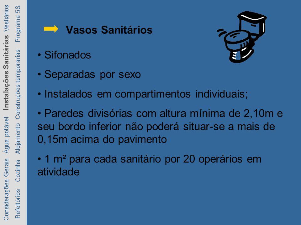 Vasos Sanitários Sifonados Separadas por sexo Instalados em compartimentos individuais; Paredes divisórias com altura mínima de 2,10m e seu bordo infe