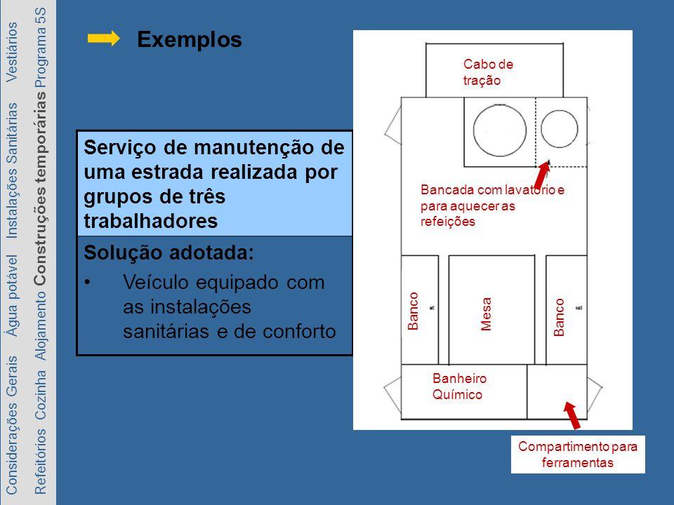 Considerações Gerais Água potável Instalações Sanitárias Vestiários Refeitórios Cozinha Alojamento Construções temporárias Programa 5S Exemplos Serviç