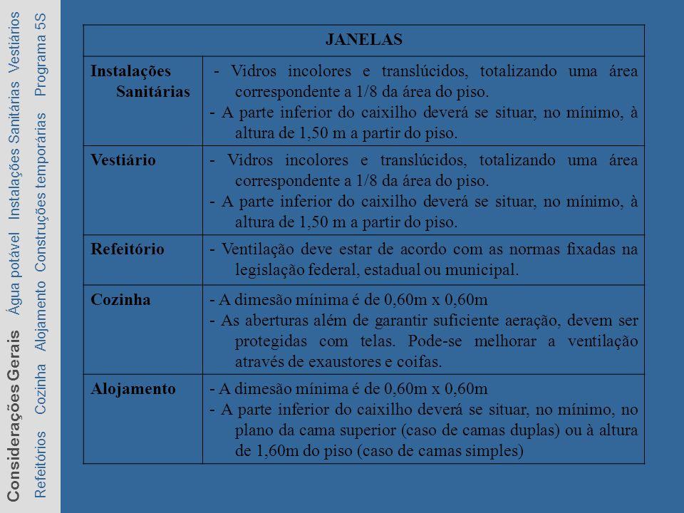JANELAS Instalações Sanitárias - Vidros incolores e translúcidos, totalizando uma área correspondente a 1/8 da área do piso. - A parte inferior do cai