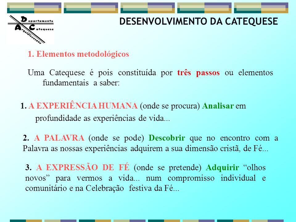 1. Elementos metodológicos Uma Catequese é pois constituída por três passos ou elementos fundamentais a saber: 1. A EXPERIÊNCIA HUMANA (onde se procur