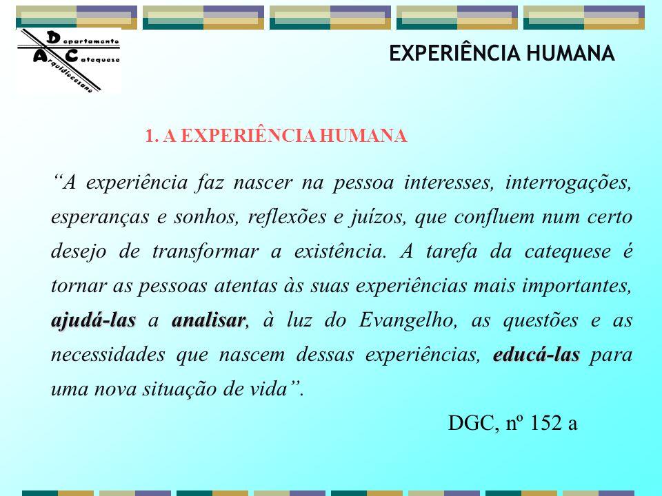 EXPERIÊNCIA HUMANA Quando falamos de experiência na catequese referimos-nos a realidades, acontecimentos ou situações que afectam a pessoa e despertem nela aspirações, desejos, necessidades, interrogações, sentimentos...