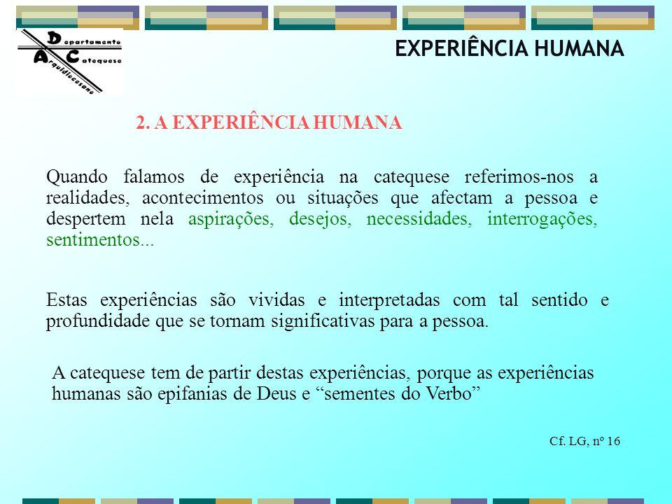 EXPERIÊNCIA HUMANA Quando falamos de experiência na catequese referimos-nos a realidades, acontecimentos ou situações que afectam a pessoa e despertem