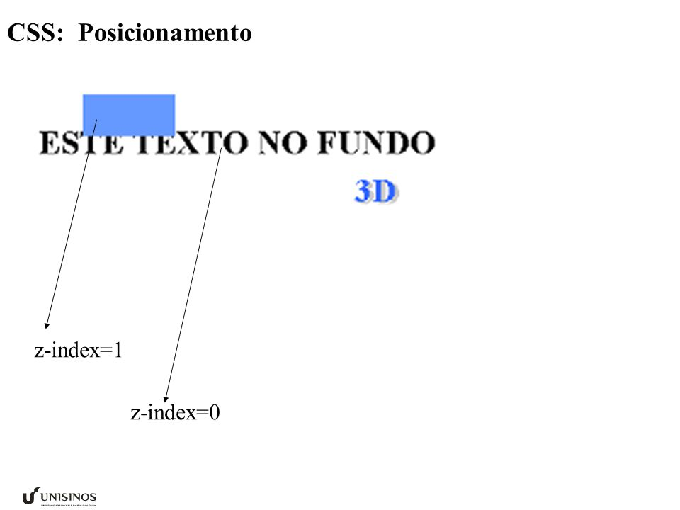 CSS: Posicionamento z-index=1 z-index=0