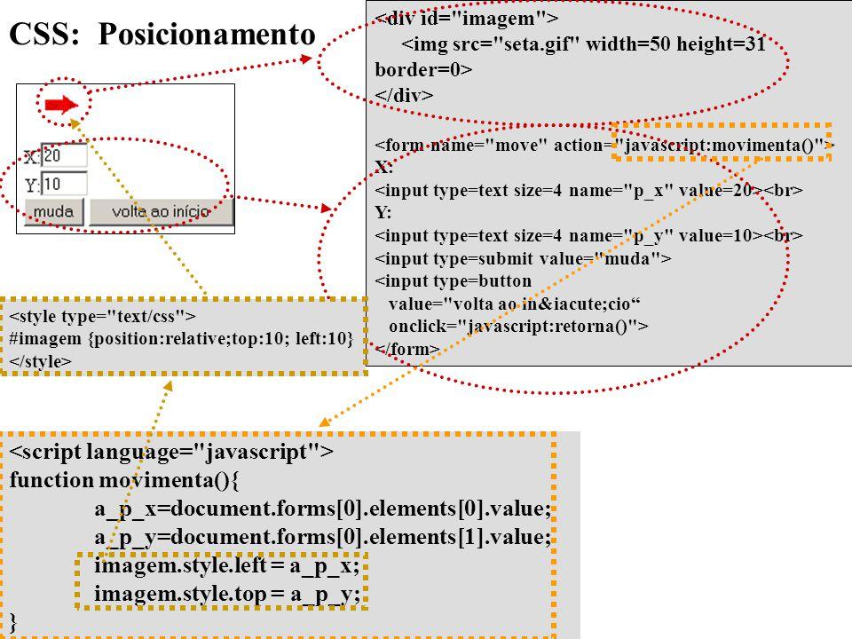 CSS: Posicionamento function movimenta(){ a_p_x=document.forms[0].elements[0].value; a_p_y=document.forms[0].elements[1].value; imagem.style.left = a_p_x; imagem.style.top = a_p_y; } X: Y: <input type=button value= volta ao início onclick= javascript:retorna() > #imagem {position:relative;top:10; left:10}